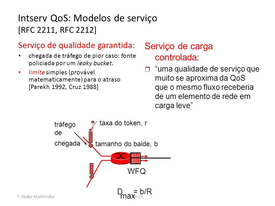 Intserv QoS: Modelos de serviço [RFC 2211, RFC 2212]